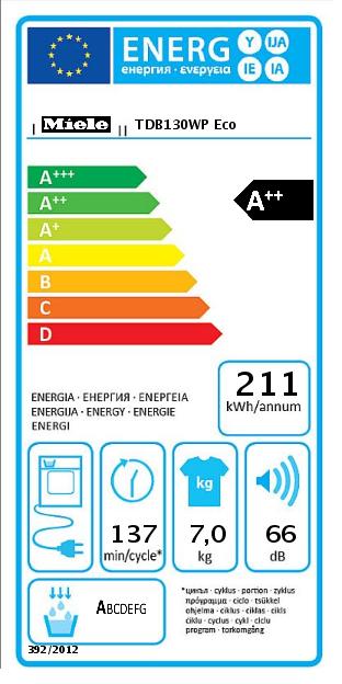 https://www.miele.de/pmedia/ZEN/100130853-EU-01_10436770.4002515753590.EU01.Energylabel.png