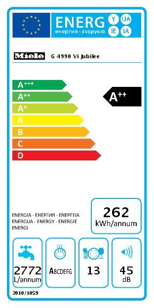 https://www.miele.de/pmedia/ZEN/100134860-EU-02_10520320.4002515770276.EU01.Energylabel.png