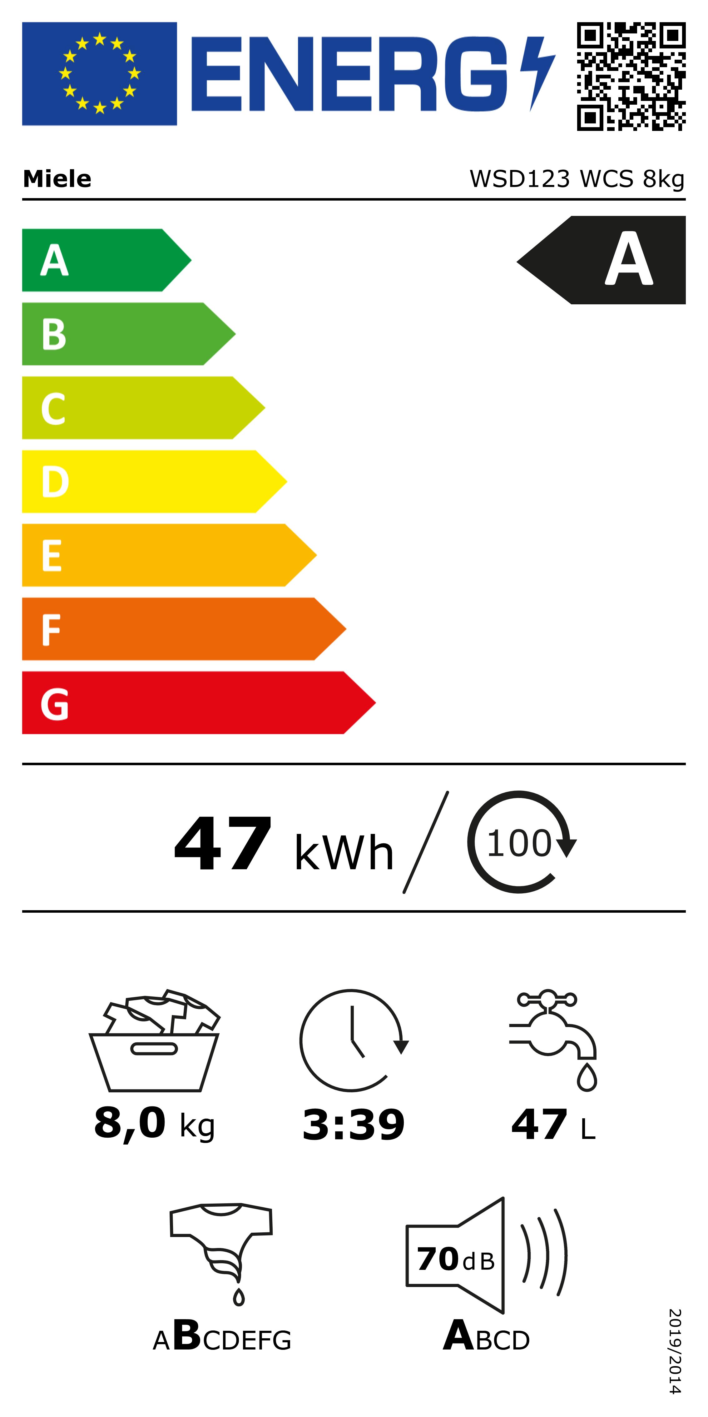Energielabel Beispiel